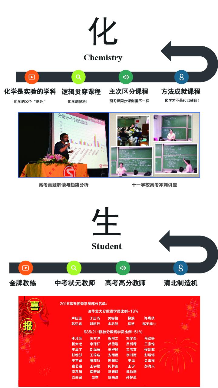 高三化学二轮复习视频课 BY 郑瑞 (含讲义) 学习资源分享 第3张